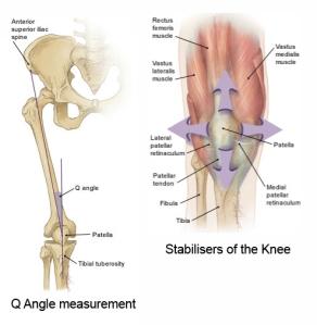 runners-knee-2